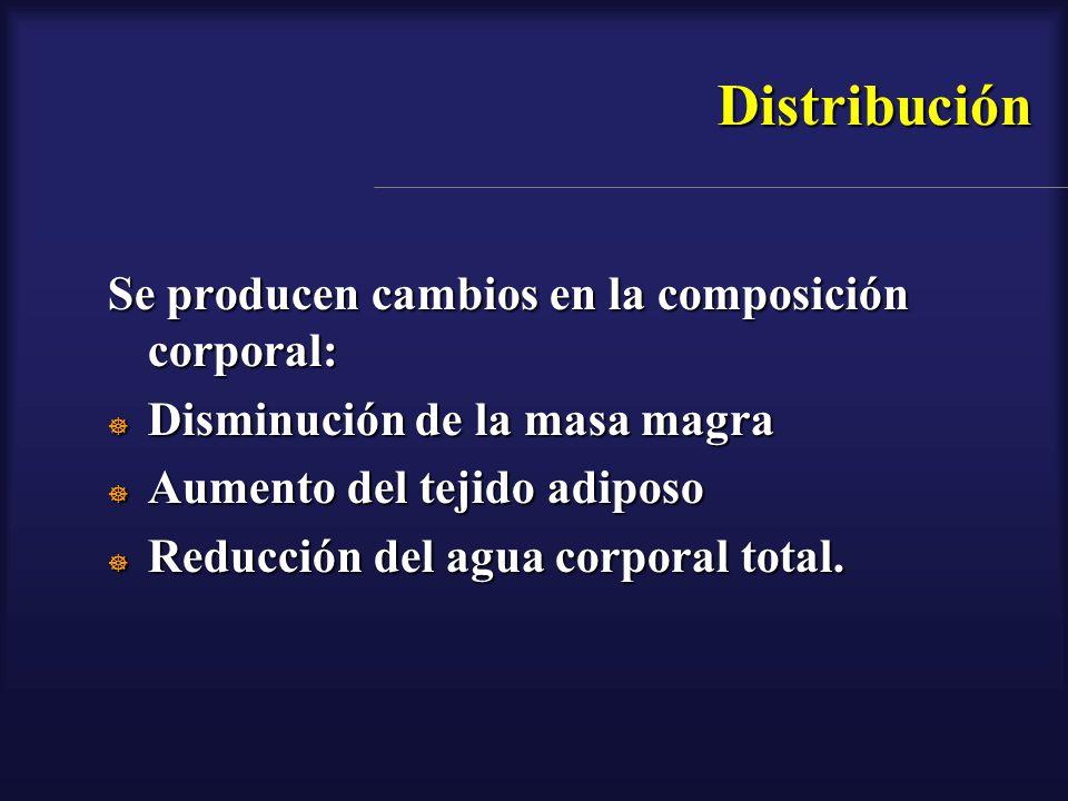 Distribución Se producen cambios en la composición corporal: Disminución de la masa magra Disminución de la masa magra Aumento del tejido adiposo Aume