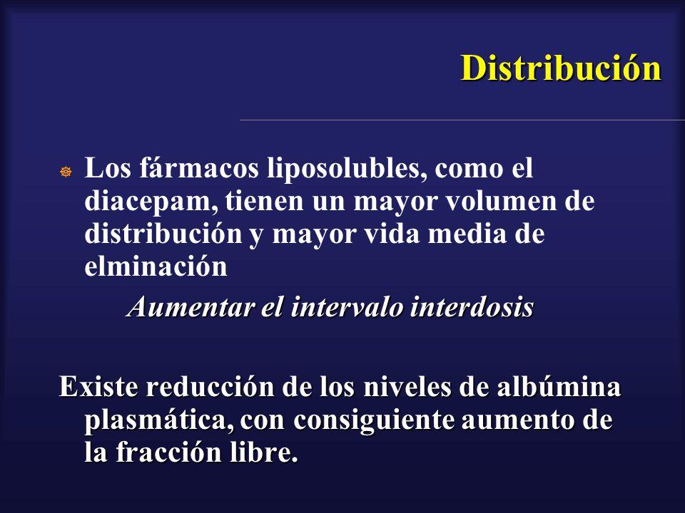 Distribución Los fármacos liposolubles, como el diacepam, tienen un mayor volumen de distribución y mayor vida media de elminación Aumentar el interva