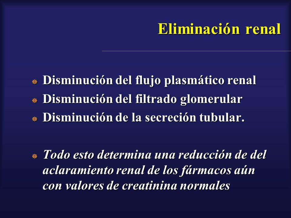 Eliminación renal Disminución del flujo plasmático renal Disminución del flujo plasmático renal Disminución del filtrado glomerular Disminución del fi
