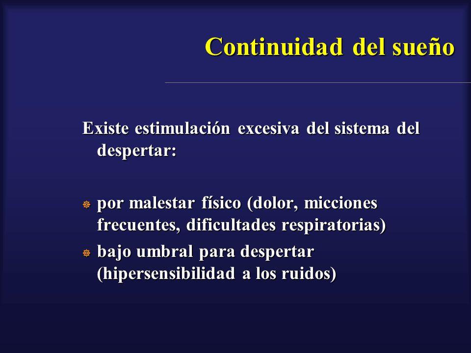 Fármacos hipnóticos Dosis de inicio bajas Dosis de inicio bajas La tercera parte o la mitad de la dosis de inicio que se utilizaría en un adulto joven