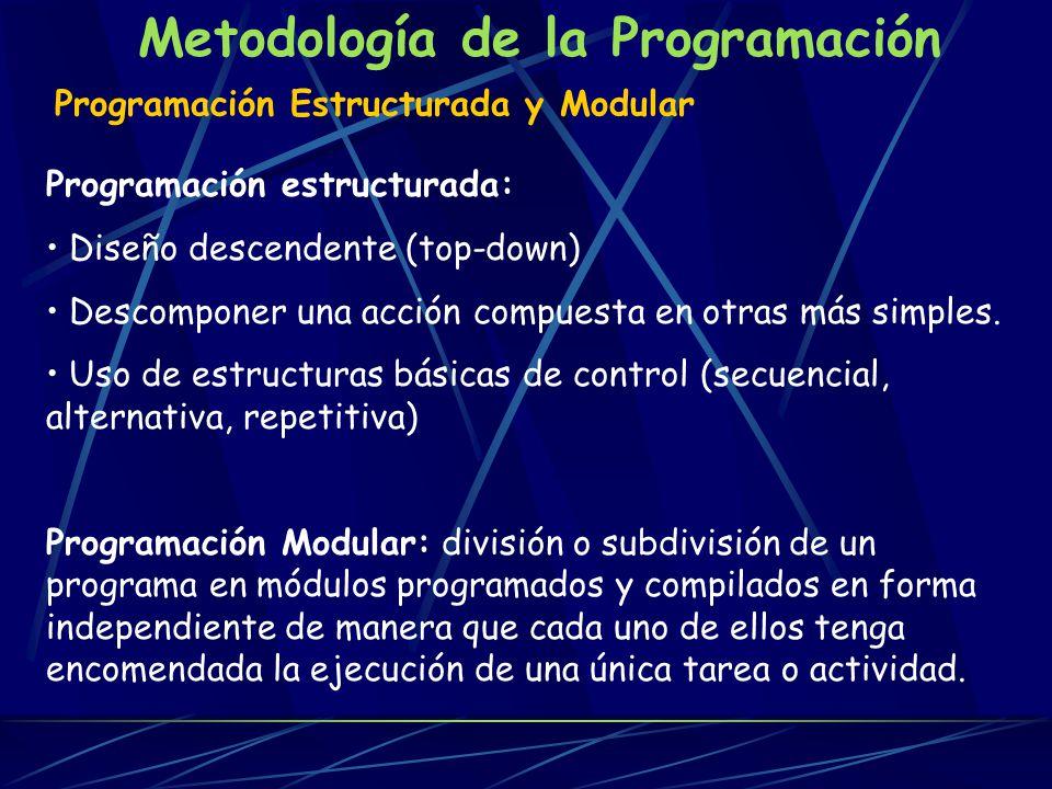 Metodología de la Programación Estructura general de un programa Entrada de datos Proceso o algoritmo Salida de datos o resultados