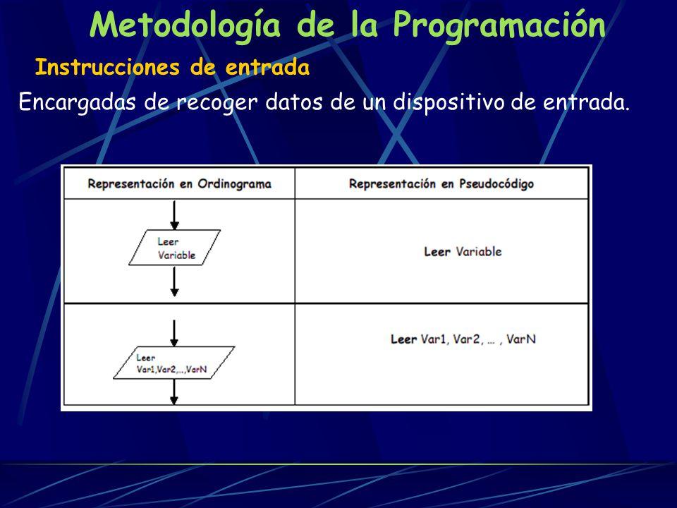 Metodología de la Programación Instrucciones de asignación Encargadas de almacenar un dato obtenido al evaluar una expresión en una variable simple previamente declarada.