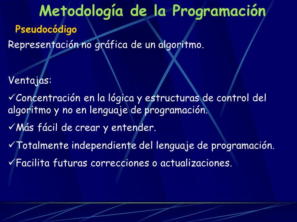 Metodología de la Programación Pseudocódigo Reglas: INICIO y FIN Una instrucción por línea Palabras reservadas: si, entonces, para, mientras, etc.
