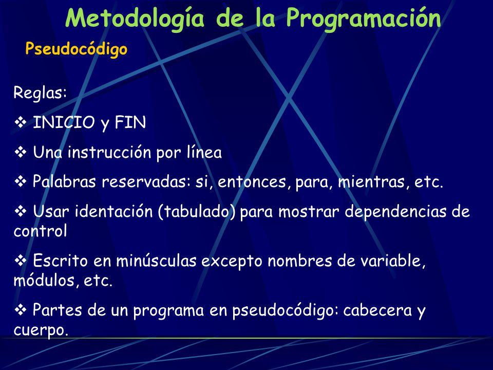 Metodología de la Programación Pseudocódigo Cabecera: bloque informativo nombre del programa, qué hace y nombre del/los autor/es.