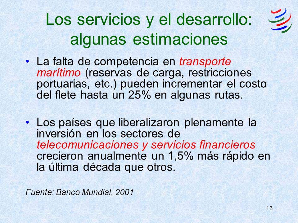 13 Los servicios y el desarrollo: algunas estimaciones La falta de competencia en transporte marítimo (reservas de carga, restricciones portuarias, etc.) pueden incrementar el costo del flete hasta un 25% en algunas rutas.
