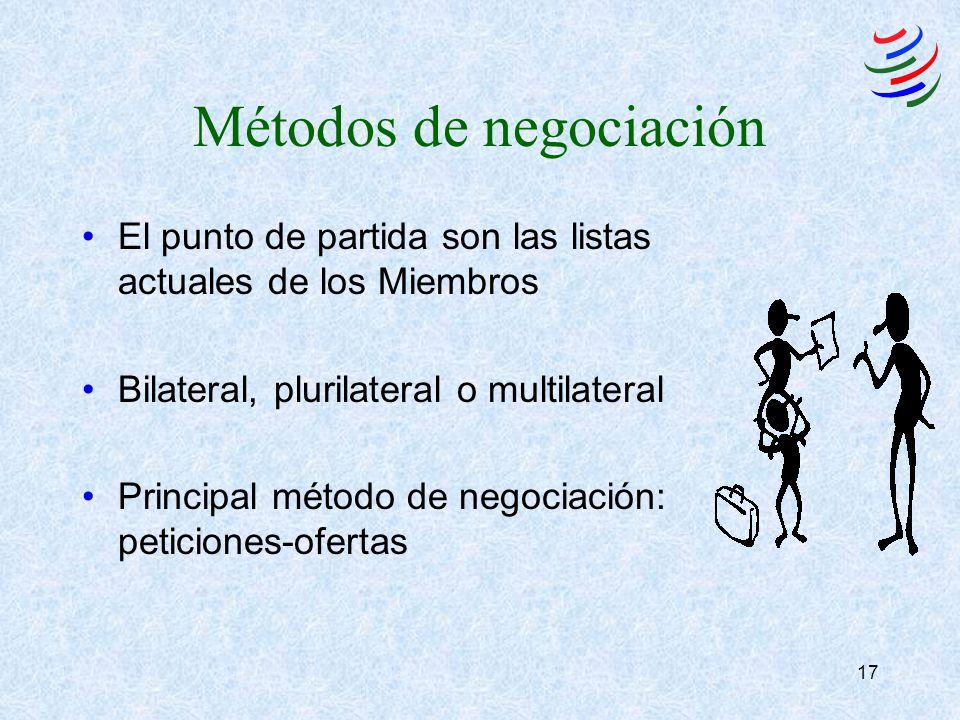 17 Métodos de negociación El punto de partida son las listas actuales de los Miembros Bilateral, plurilateral o multilateral Principal método de negoc