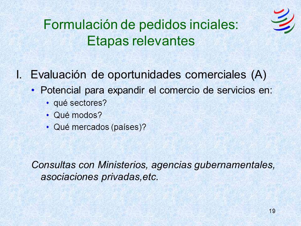 19 Formulación de pedidos inciales: Etapas relevantes I. Evaluación de oportunidades comerciales (A) Potencial para expandir el comercio de servicios