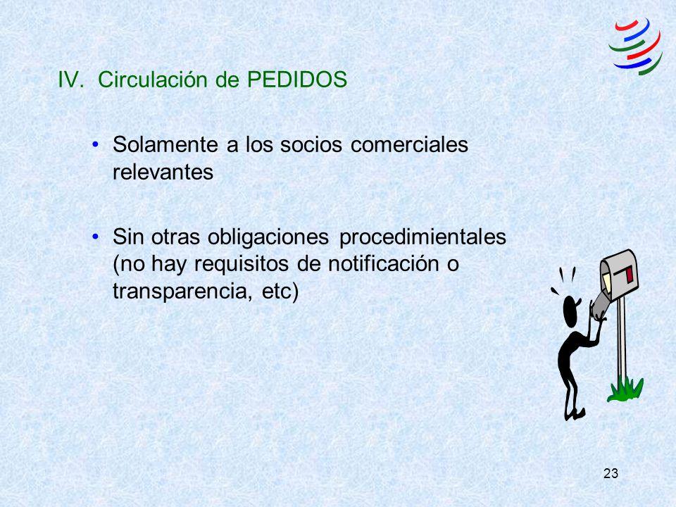 23 IV. Circulación de PEDIDOS Solamente a los socios comerciales relevantes Sin otras obligaciones procedimientales (no hay requisitos de notificación