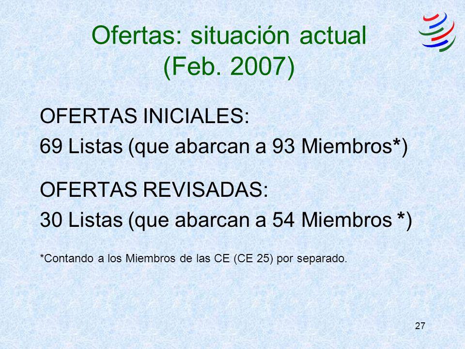 27 Ofertas: situación actual (Feb. 2007) OFERTAS INICIALES: 69 Listas (que abarcan a 93 Miembros*) OFERTAS REVISADAS: 30 Listas (que abarcan a 54 Miem