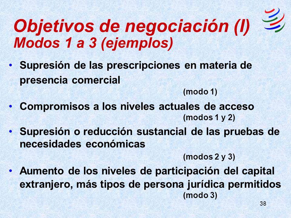38 Supresión de las prescripciones en materia de presencia comercial (modo 1) Compromisos a los niveles actuales de acceso (modos 1 y 2) Supresión o reducción sustancial de las pruebas de necesidades económicas (modos 2 y 3) Aumento de los niveles de participación del capital extranjero, más tipos de persona jurídica permitidos (modo 3) Objetivos de negociación (I) Modos 1 a 3 (ejemplos)