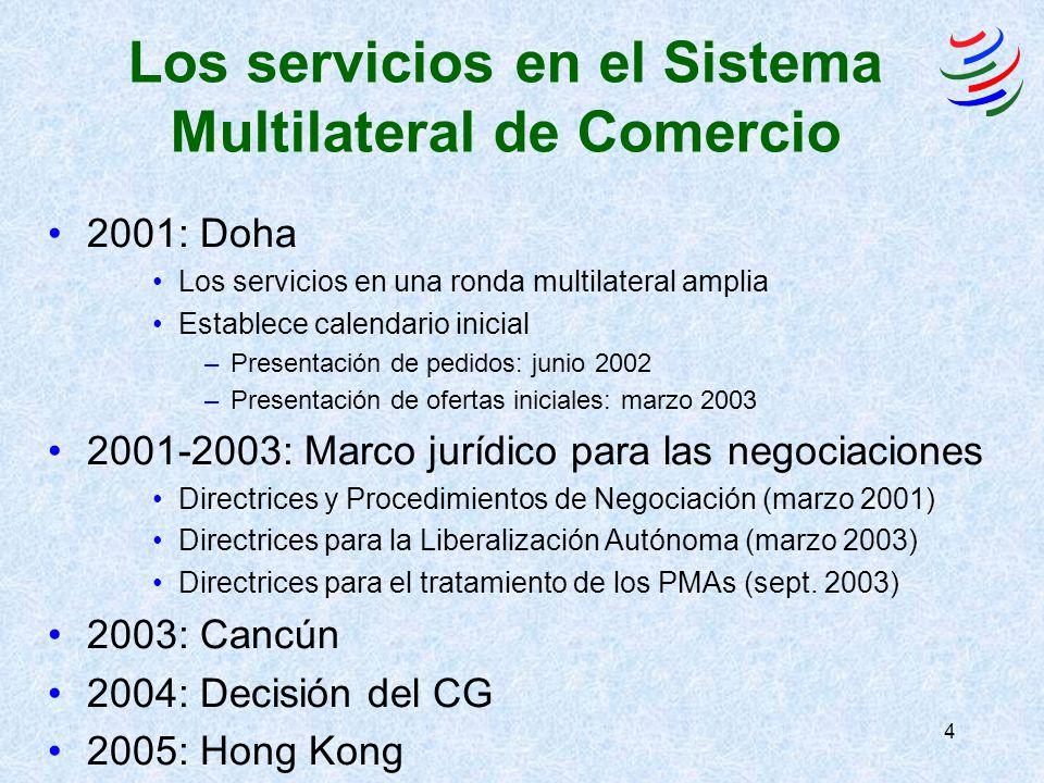 4 Los servicios en el Sistema Multilateral de Comercio 2001: Doha Los servicios en una ronda multilateral amplia Establece calendario inicial –Presentación de pedidos: junio 2002 –Presentación de ofertas iniciales: marzo 2003 2001-2003: Marco jurídico para las negociaciones Directrices y Procedimientos de Negociación (marzo 2001) Directrices para la Liberalización Autónoma (marzo 2003) Directrices para el tratamiento de los PMAs (sept.