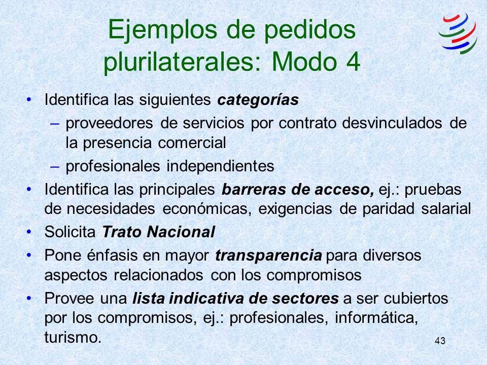 43 Ejemplos de pedidos plurilaterales: Modo 4 Identifica las siguientes categorías –proveedores de servicios por contrato desvinculados de la presenci