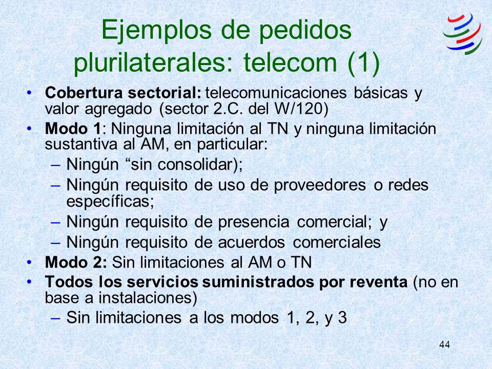 44 Ejemplos de pedidos plurilaterales: telecom (1) Cobertura sectorial: telecomunicaciones básicas y valor agregado (sector 2.C. del W/120) Modo 1: Ni