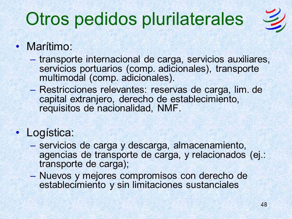 48 Otros pedidos plurilaterales Marítimo: –transporte internacional de carga, servicios auxiliares, servicios portuarios (comp. adicionales), transpor