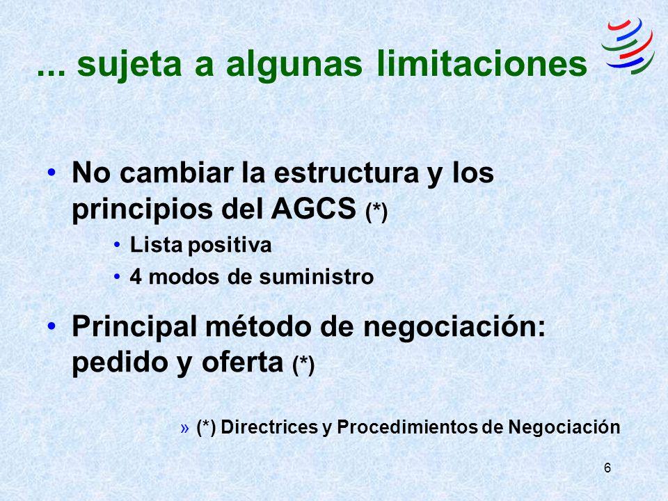 17 Métodos de negociación El punto de partida son las listas actuales de los Miembros Bilateral, plurilateral o multilateral Principal método de negociación: peticiones-ofertas