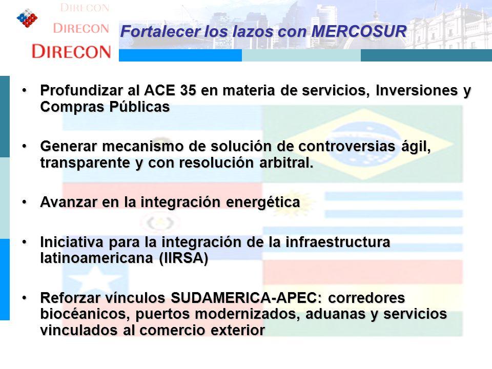 10 Fortalecer los lazos con MERCOSUR Profundizar al ACE 35 en materia de servicios, Inversiones y Compras PúblicasProfundizar al ACE 35 en materia de