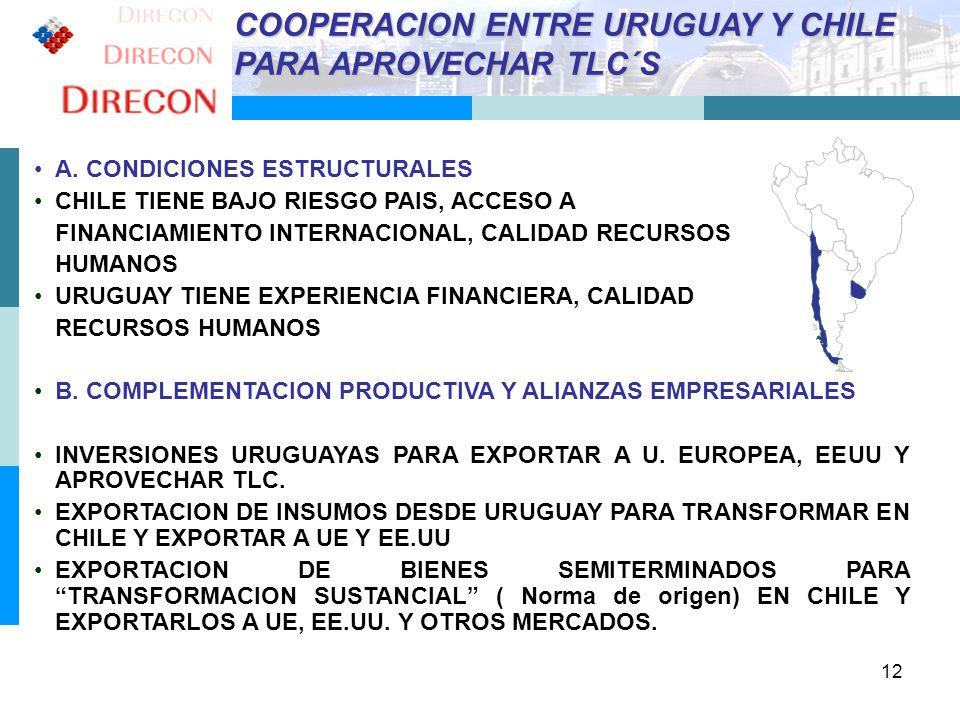12 COOPERACION ENTRE URUGUAY Y CHILE PARA APROVECHAR TLC´S A. CONDICIONES ESTRUCTURALES CHILE TIENE BAJO RIESGO PAIS, ACCESO A FINANCIAMIENTO INTERNAC