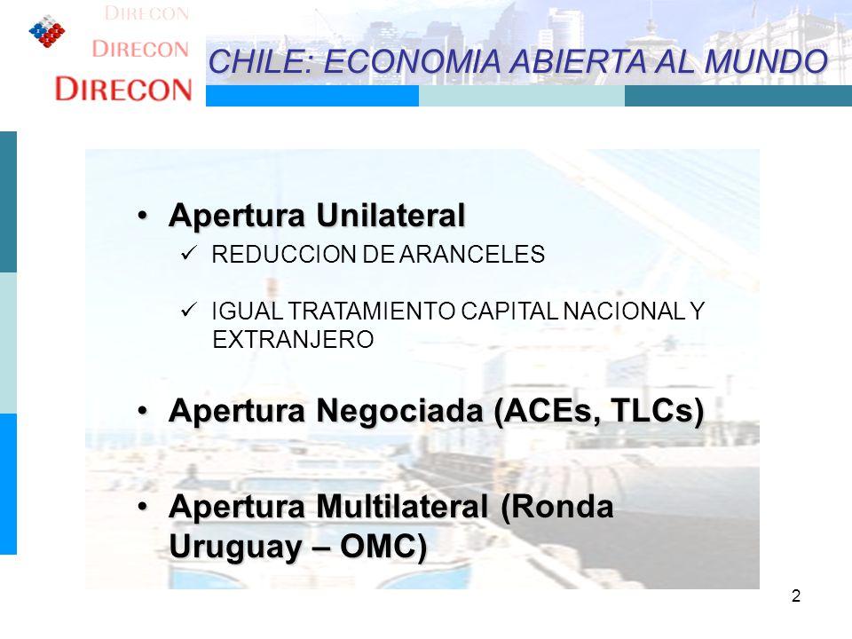 2 CHILE: ECONOMIA ABIERTA AL MUNDO Apertura UnilateralApertura Unilateral REDUCCION DE ARANCELES IGUAL TRATAMIENTO CAPITAL NACIONAL Y EXTRANJERO Apert
