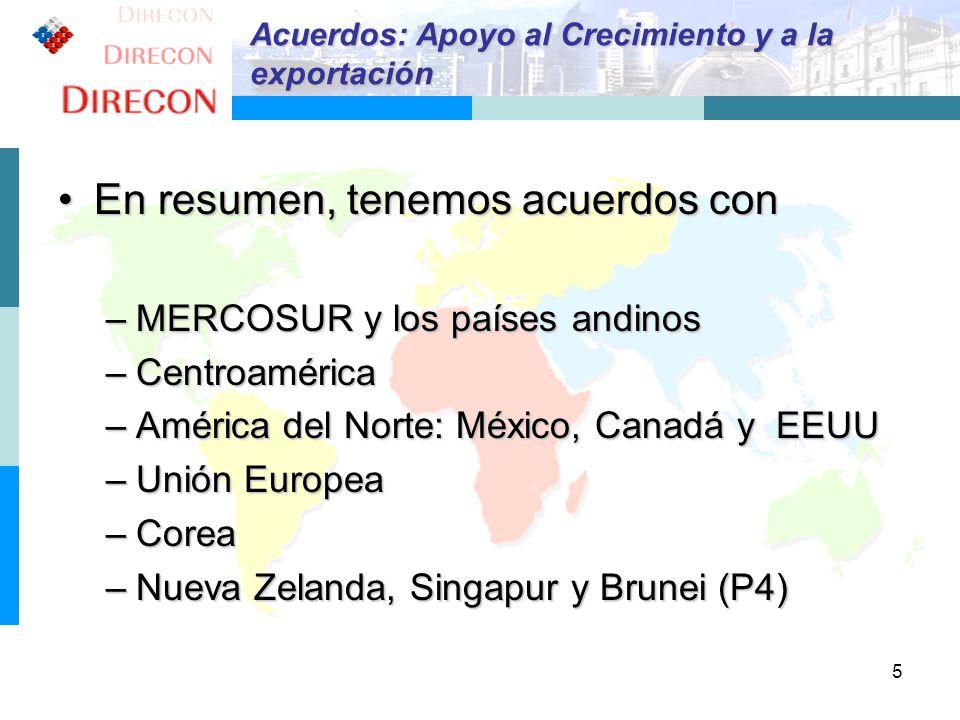 5 En resumen, tenemos acuerdos conEn resumen, tenemos acuerdos con –MERCOSUR y los países andinos –Centroamérica –América del Norte: México, Canadá y