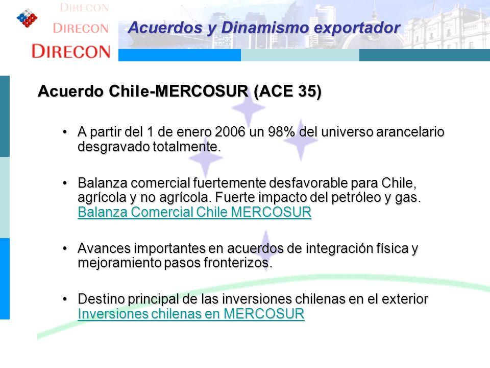 6 Acuerdo Chile-MERCOSUR (ACE 35) A partir del 1 de enero 2006 un 98% del universo arancelario desgravado totalmente.A partir del 1 de enero 2006 un 9