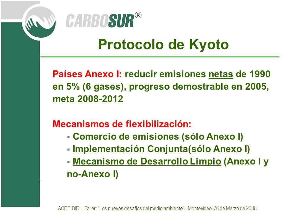 ® Protocolo de Kyoto Países Anexo I: reducir emisiones netas de 1990 en 5% (6 gases), progreso demostrable en 2005, meta 2008-2012 Mecanismos de flexi