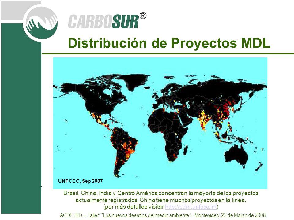 ® Distribución de Proyectos MDL UNFCCC, Sep 2007 Brasil, China, India y Centro América concentran la mayoría de los proyectos actualmente registrados.