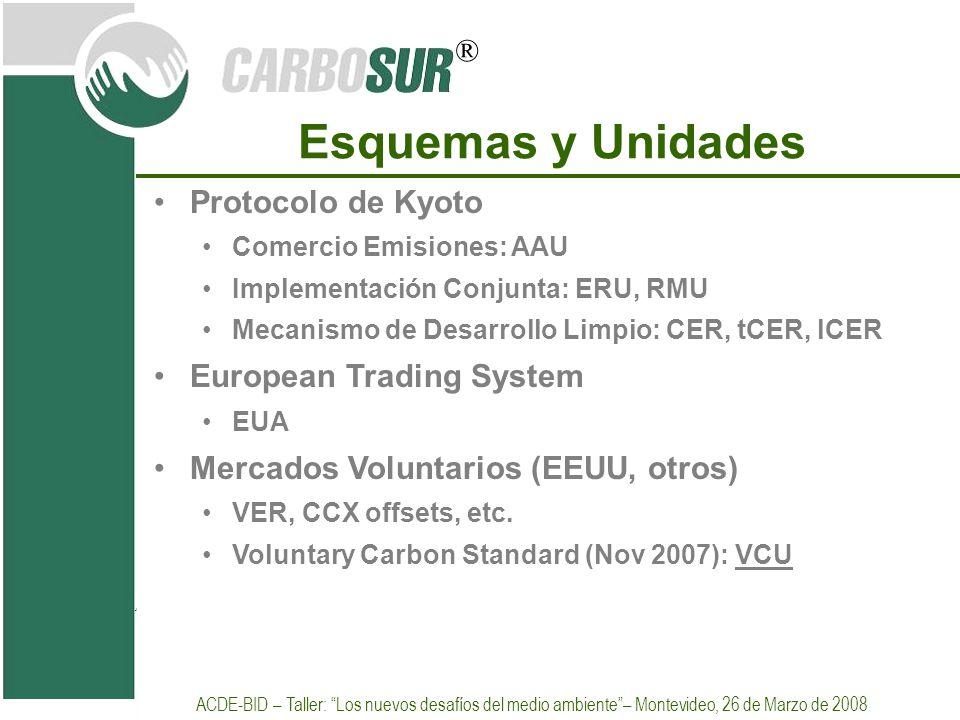 ® Esquemas y Unidades Protocolo de Kyoto Comercio Emisiones: AAU Implementación Conjunta: ERU, RMU Mecanismo de Desarrollo Limpio: CER, tCER, lCER Eur