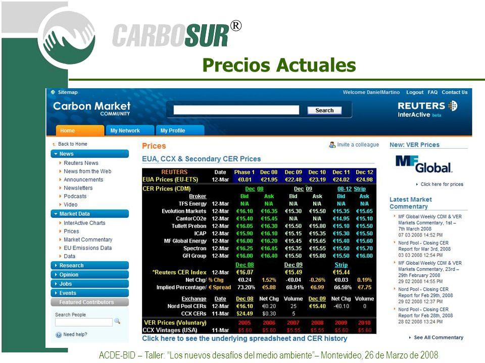 ® Precios Actuales ACDE-BID – Taller: Los nuevos desafíos del medio ambiente– Montevideo, 26 de Marzo de 2008