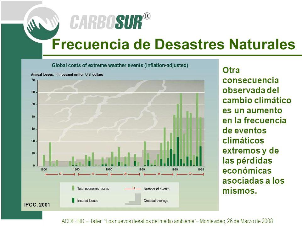 ® Frecuencia de Desastres Naturales IPCC, 2001 Otra consecuencia observada del cambio climático es un aumento en la frecuencia de eventos climáticos e