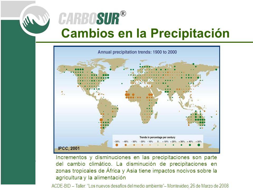 ® Cambios en la Precipitación Incrementos y disminuciones en las precipitaciones son parte del cambio climático. La disminución de precipitaciones en