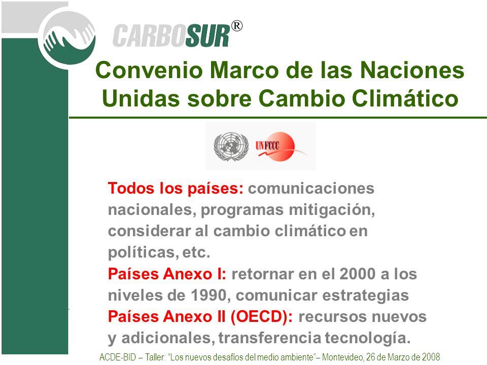 ® Convenio Marco de las Naciones Unidas sobre Cambio Climático Todos los países: comunicaciones nacionales, programas mitigación, considerar al cambio