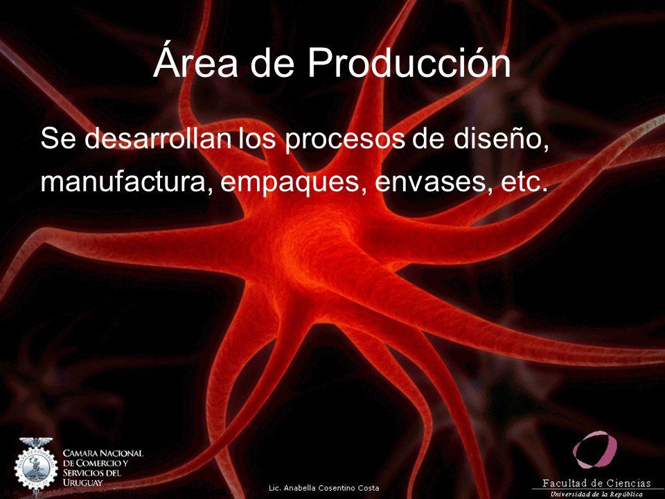 Área de Producción Se desarrollan los procesos de diseño, manufactura, empaques, envases, etc.