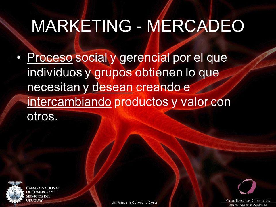 MARKETING - MERCADEO Proceso social y gerencial por el que individuos y grupos obtienen lo que necesitan y desean creando e intercambiando productos y