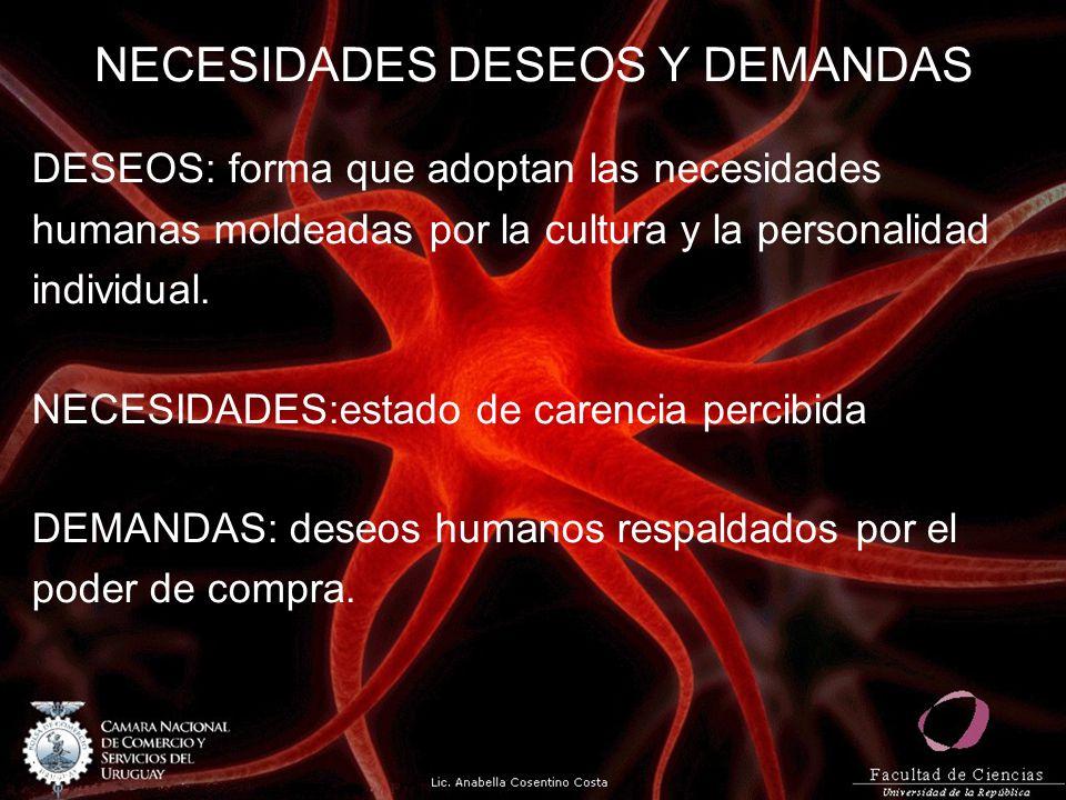 NECESIDADES DESEOS Y DEMANDAS DESEOS: forma que adoptan las necesidades humanas moldeadas por la cultura y la personalidad individual. NECESIDADES:est