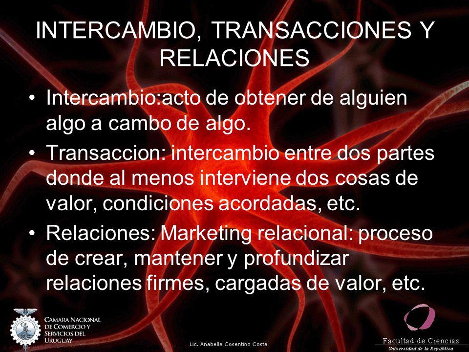 INTERCAMBIO, TRANSACCIONES Y RELACIONES Intercambio:acto de obtener de alguien algo a cambo de algo. Transaccion: intercambio entre dos partes donde a