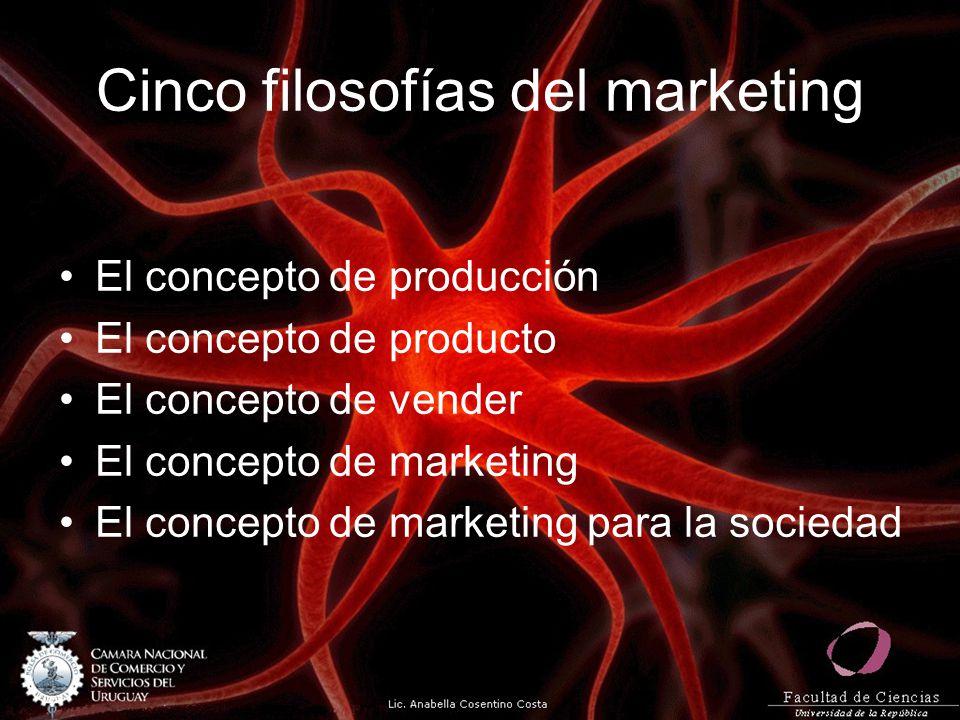 Cinco filosofías del marketing El concepto de producción El concepto de producto El concepto de vender El concepto de marketing El concepto de marketi