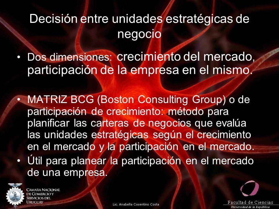 Decisión entre unidades estratégicas de negocio Dos dimensiones: crecimiento del mercado, participación de la empresa en el mismo. MATRIZ BCG (Boston