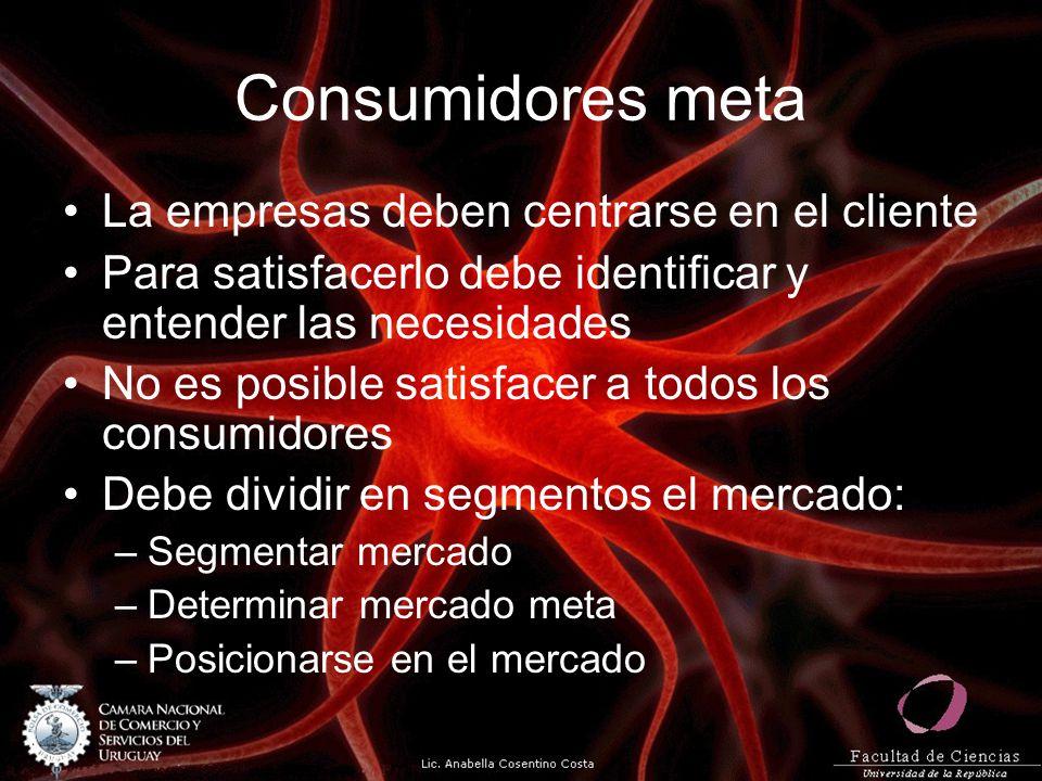 Consumidores meta La empresas deben centrarse en el cliente Para satisfacerlo debe identificar y entender las necesidades No es posible satisfacer a t