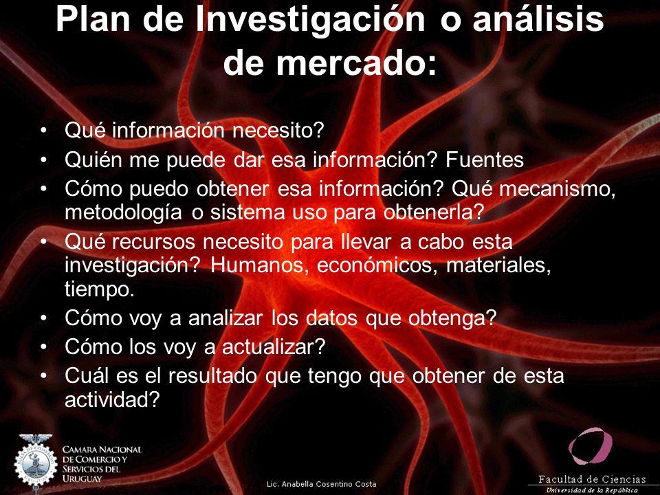 Plan de Investigación o análisis de mercado: Qué información necesito? Quién me puede dar esa información? Fuentes Cómo puedo obtener esa información?