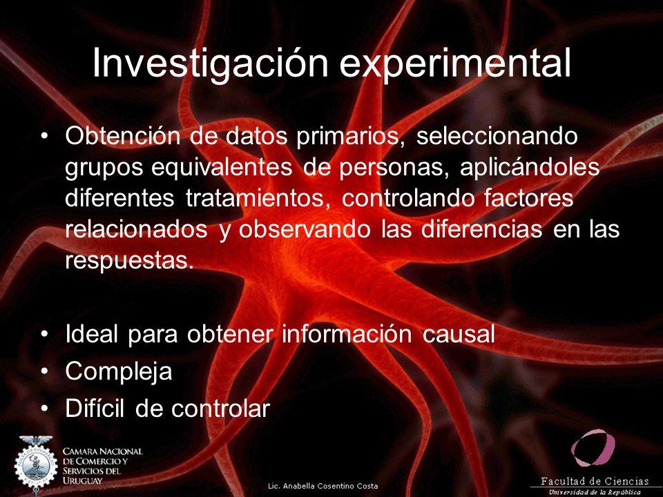 Investigación experimental Obtención de datos primarios, seleccionando grupos equivalentes de personas, aplicándoles diferentes tratamientos, controla