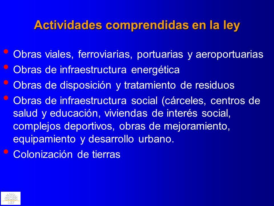 MEF Actividades comprendidas en la ley Obras viales, ferroviarias, portuarias y aeroportuarias Obras de infraestructura energética Obras de disposició