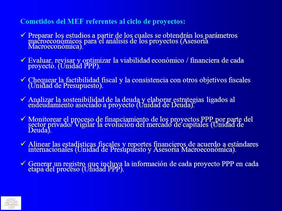 MEF Cometidos del MEF referentes al ciclo de proyectos: Preparar los estudios a partir de los cuales se obtendrán los parámetros macroeconómicos para el análisis de los proyectos (Asesoría Macroeconómica).