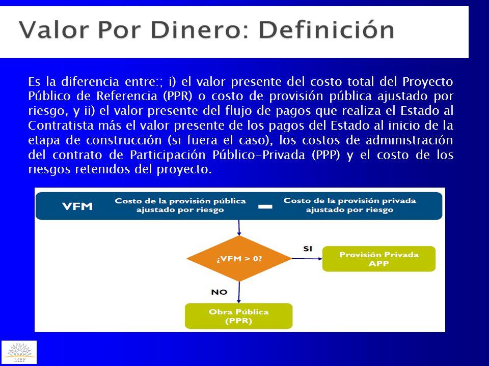 MEF Es la diferencia entre:; i) el valor presente del costo total del Proyecto Público de Referencia (PPR) o costo de provisión pública ajustado por riesgo, y ii) el valor presente del flujo de pagos que realiza el Estado al Contratista más el valor presente de los pagos del Estado al inicio de la etapa de construcción (si fuera el caso), los costos de administración del contrato de Participación Público-Privada (PPP) y el costo de los riesgos retenidos del proyecto.