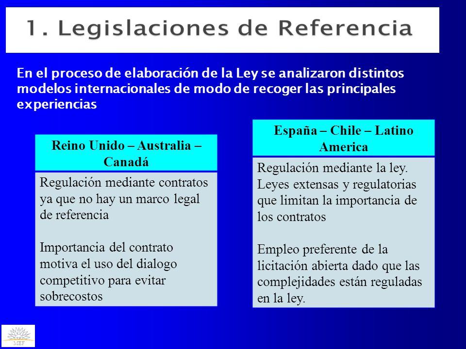 MEF Reino Unido – Australia – Canadá Regulación mediante contratos ya que no hay un marco legal de referencia Importancia del contrato motiva el uso d