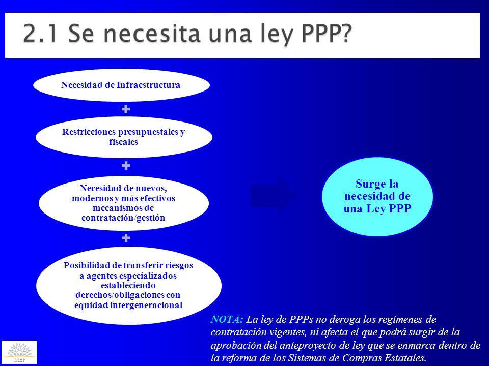 MEF NOTA: La ley de PPPs no deroga los regímenes de contratación vigentes, ni afecta el que podrá surgir de la aprobación del anteproyecto de ley que