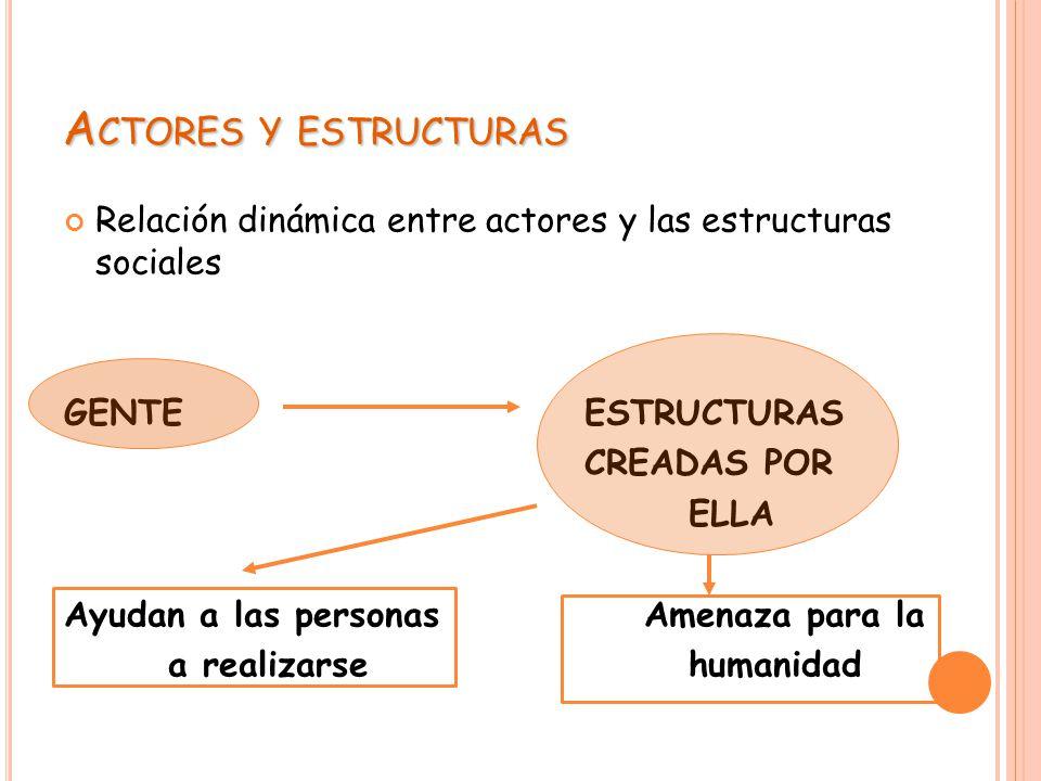 A CTORES Y ESTRUCTURAS Relación dinámica entre actores y las estructuras sociales GENTEESTRUCTURAS CREADAS POR ELLA Ayudan a las personas Amenaza para la a realizarsehumanidad