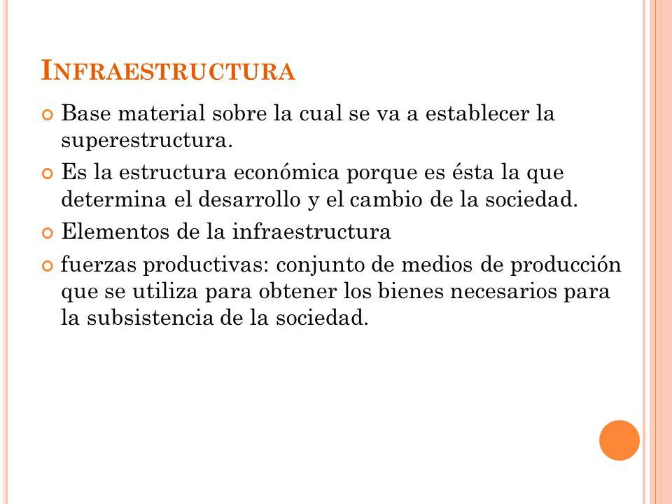 I NFRAESTRUCTURA Base material sobre la cual se va a establecer la superestructura.
