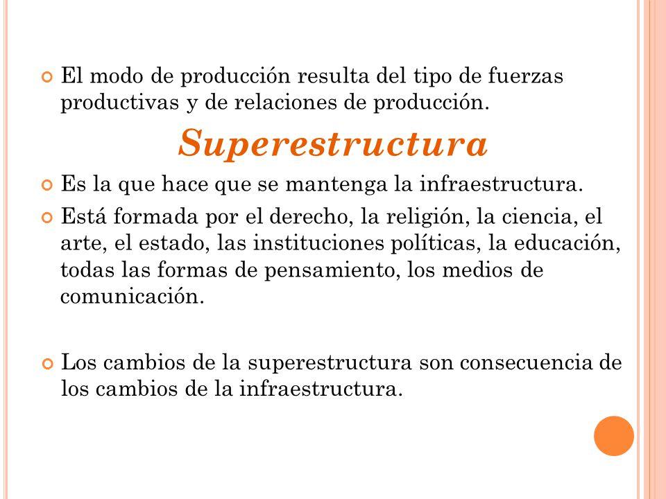 El modo de producción resulta del tipo de fuerzas productivas y de relaciones de producción.