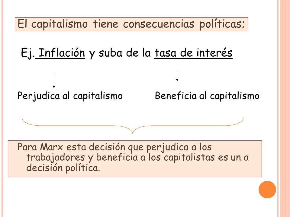El capitalismo tiene consecuencias políticas; Ej.