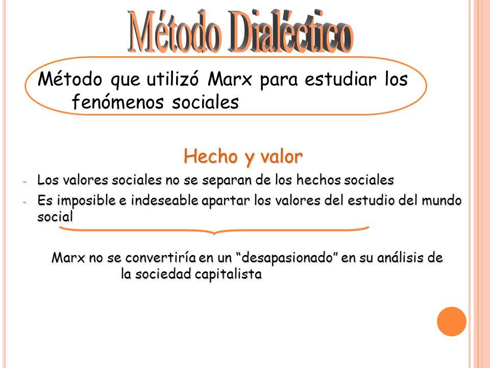 Método que utilizó Marx para estudiar los fenómenos sociales Hecho y valor - Los valores sociales no se separan de los hechos sociales - Es imposible e indeseable apartar los valores del estudio del mundo social Marx no se convertiría en un desapasionado en su análisis de la sociedad capitalista Marx no se convertiría en un desapasionado en su análisis de la sociedad capitalista
